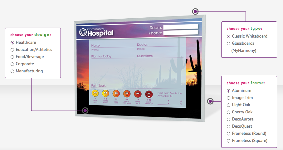 vividboard how to approach the design of hospital whiteboards